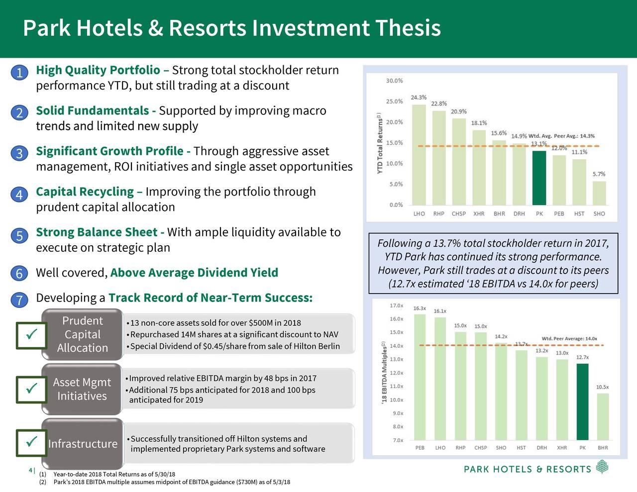 Park Hotels & Resorts (PK) Presents At NAREIT REITweek: 2018