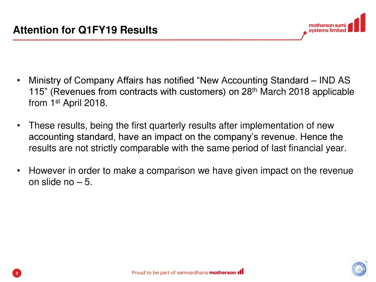 Attention for Q1FY19 Results