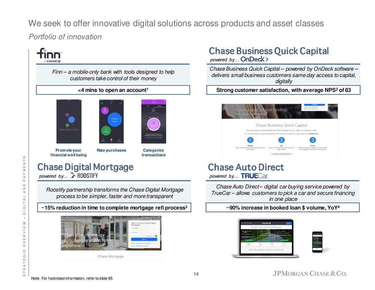 JPMorgan Chase (JPM) Investor Presentation - Slideshow - JPMorgan Chase &  Co. (NYSE:JPM) | Seeking Alpha
