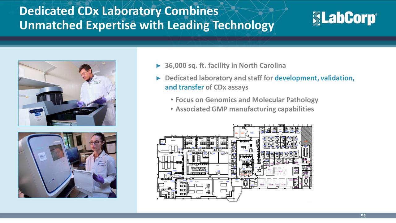 Laboratory Corporation of America (LH) Investor Presentation