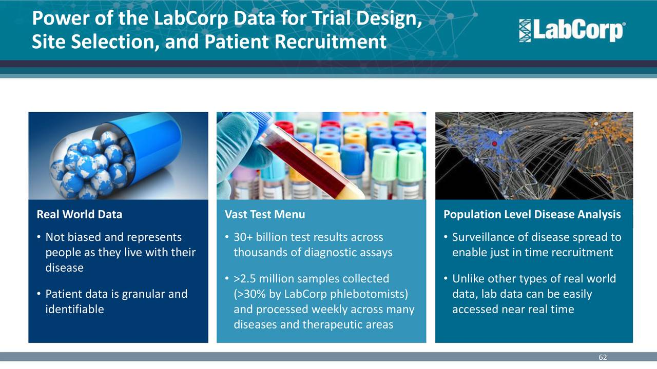 Laboratory Corporation of America (LH) Investor Presentation