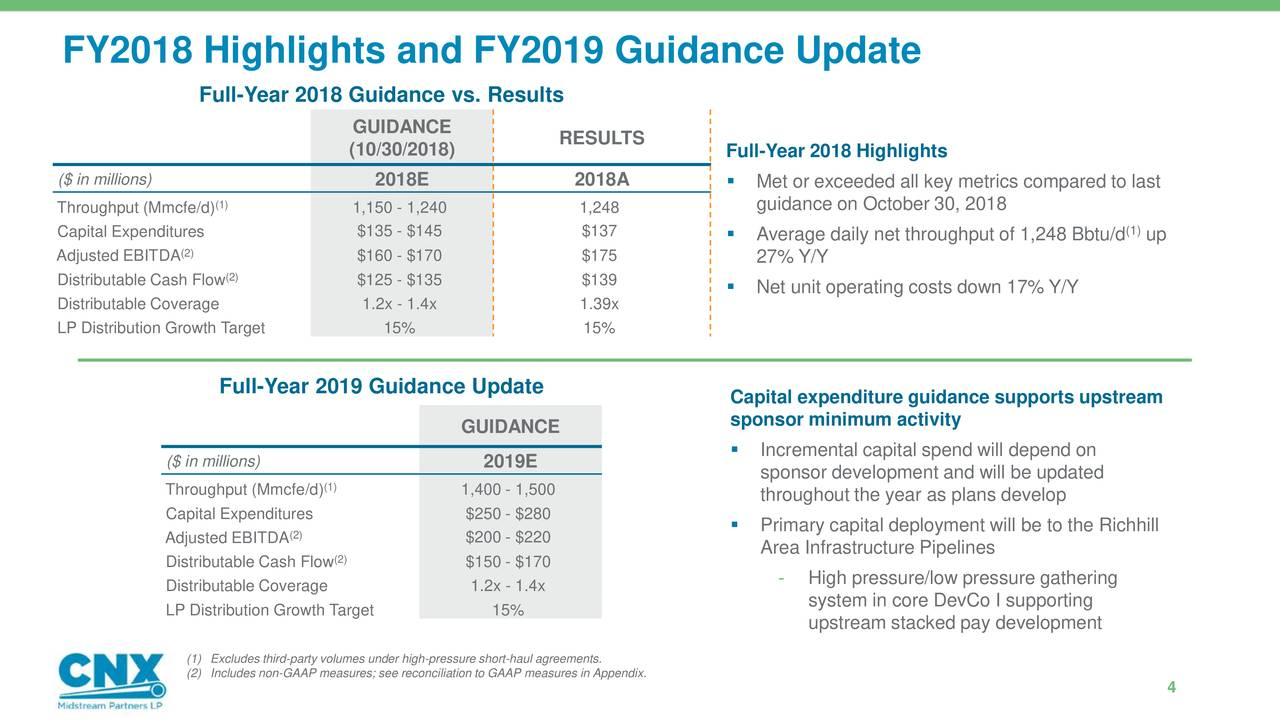 CNX Midstream Partners LP 2018 Q4 - Results - Earnings Call Slides