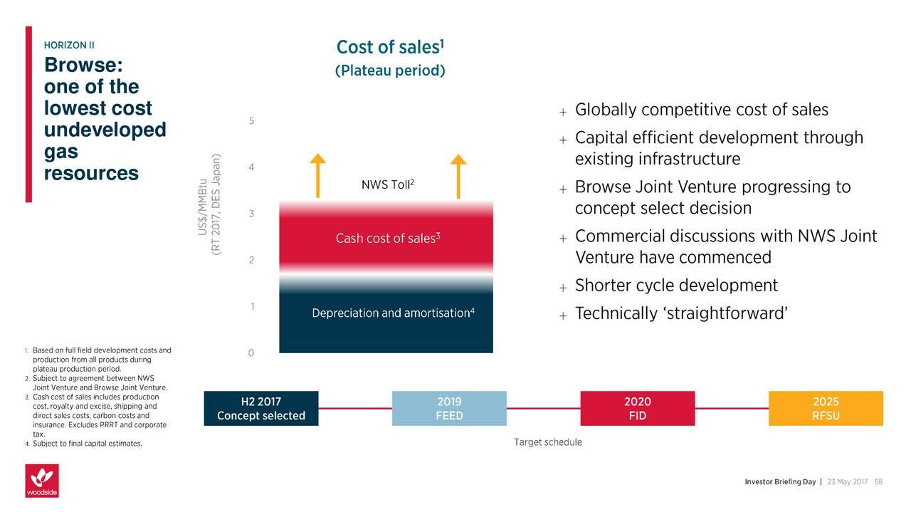 Fein Joint Venture Vorschlag Vorlage Fotos - Beispiel Business ...