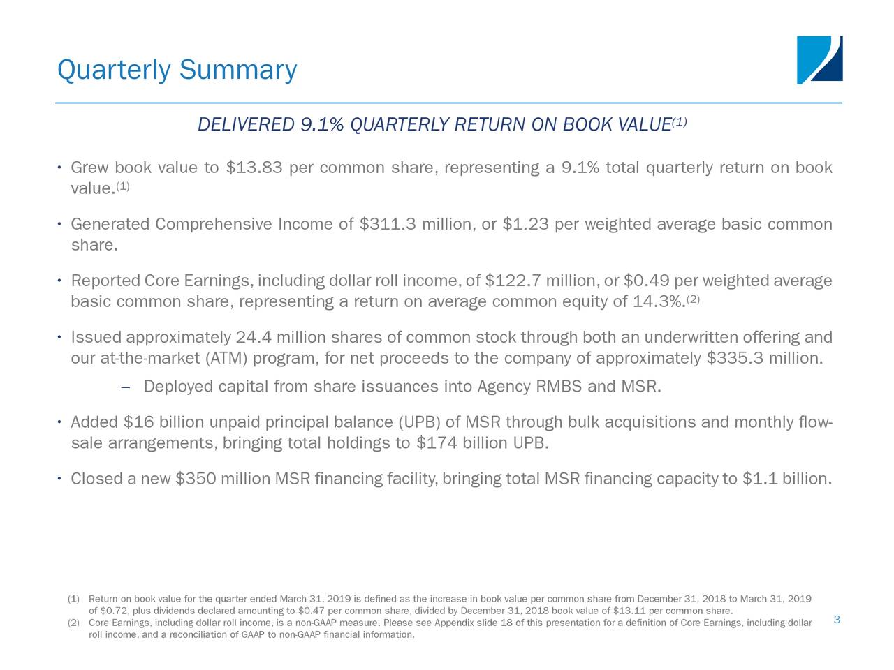 DELIVERED 9.1% QUARTERLY RETURN ON BOOK VALUE (1) • Grew book value to $13.83 per common share, representing a 9.1% total quarterly return on book value. (1) • Generated Comprehensive Income of $311.3 million, or $1.23 per weighted average basic common share. • Reported Core Earnings,including dollar roll income,of $122.7 million,or $0.49 per weighted average (2) basic common share, representing a return on average common equity of 14.3%. • Issued approximately 24.4 million shares of common stock through both an underwritten offering and our at-the-market (ATM) program, for net proceeds to the company of approximately $335.3 million. – Deployed capital from share issuances into Agency RMBS and MSR. • Added $16 billion unpaid principal balance (UPB) of MSR through bulk acquisitions and monthly flow- sale arrangements, bringing total holdings to $174 billion UPB. • Closed a new $350 million MSR financing facility,bringing total MSR financing capacity to $1.1 billion. (1)of $0.72, plus dividends declared amounting to $0.47 per common share, divided by December 31, 2018 book value of $13.11 per common share.8 to March 31, 2019 (2) Core Earnings, including dollar roll income, is a non-GAAP measure. Please see Appendix slide 18 of this presentation for a definition of Core Earnings, including dollar roll income, and a reconciliation of GAAP to non-GAAP financial information.