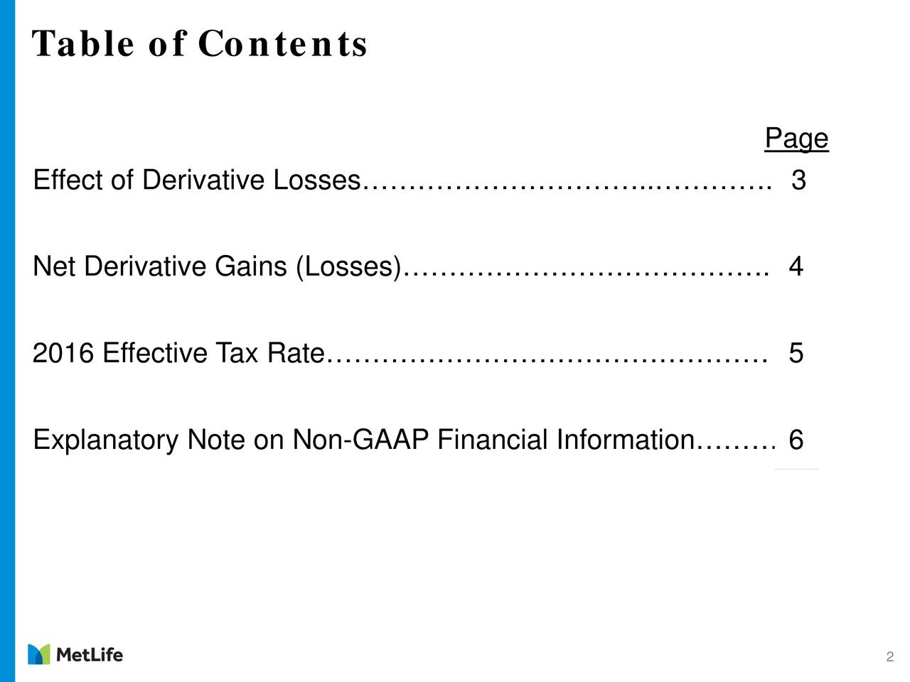 Page Effect of Derivative Losses... 3 Net Derivative Gains (Losses). 4 2016 Effective Tax Rate 5 Explanatory Note on Non-GAAP Financial Information 6 2