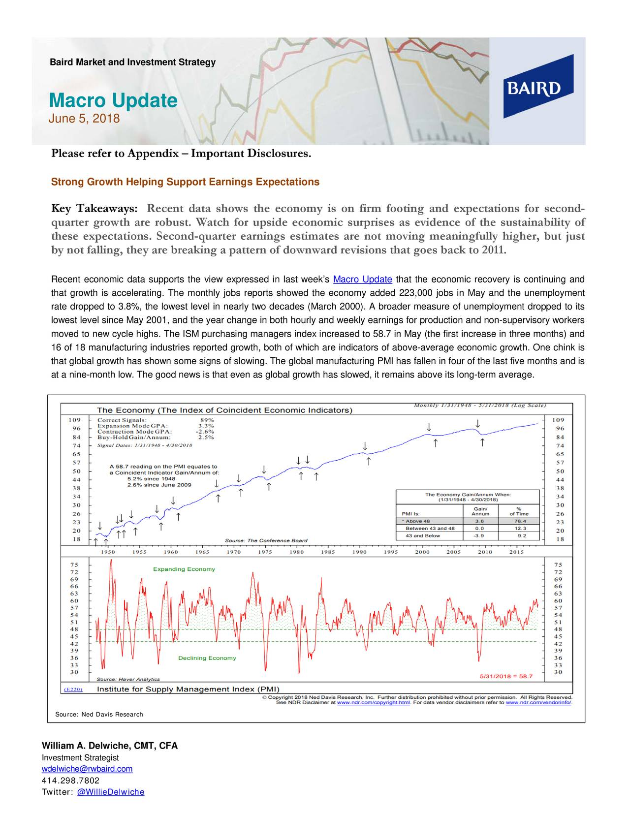 Macro Update June 5, 2018 Please refer to Appendix – Important Disclosures. Strong Growth Helping Support Earnings Expectations Key Takeaways: Recent data shows the economy is on firm footing and expectations for second - quarter growth are robust. Watch for upside economic surprises as evidence of the sustainability of these expectations. Second-quarter earnings estimates are not moving meaningfully higher, but just by not falling, they are breaking a pattern of downward revisions that goes back to 2011. Recent economic data supports the view expressed in last week's Macro Updatthat the economic recovery is continuing and that growth is accelerating. The monthly jobs reports showed the economy added 223,000 jobs in May and the unemployment rate dropped to 3.8%, the lowest level in nearly two decades (March 2000). A broader measure of unemployment dropped to its lowest level since May 2001, and the year change in both hourly and weekly earnings for production and non- supervisory workers moved to new cycle highs. The ISM purchasing managers index increased to 58.7 in May (the first increase in three months) and 16 of 18 manufacturing industries reported growth, both of which are indicators of above- average economic growth. One chink is that global growth has shown some signs of slowing. The global manufacturing PMI has fallen in four of the last five months and is at a nine-month low. The good news is that even as global growth has slowed, it remains above its long-term average. Source: Ned Davis Research William A. Delwiche, CMT, CFA Investment Strategist wdelwiche@rwbaird.com 414.298.7802 Twitter: @WillieDelwiche