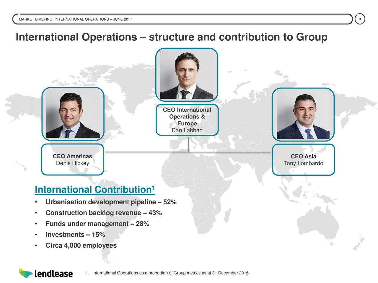 International Operations  structure and contribution to Group CEO International Operations & Europe Dan Labbad CEO Americas CEO Asia Denis Hickey Tony Lombardo 1 International Contribution Urbanisation development pipeline  52% Construction backlog revenue  43% Funds under management  28% Investments  15% Circa 4,000 employees 1. International Operations as a proportion of Group metrics as at 31 December 2016