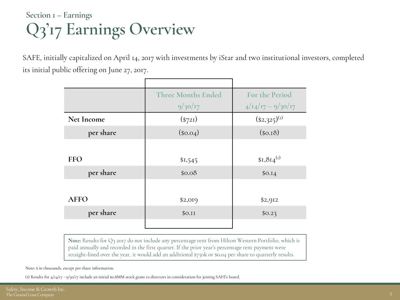Safety income & growth inc ipo