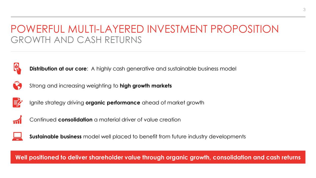 POWERFUL MULTI-LAYERED INVESTMENT PROPOSITION GROWTH AND CASH RETURNS Distribution at our core: A highly cash generative and sustainable business model Strong and increasing weighting to high growth markets Ignite strategy driving organic performance ahead of market growth Continued consolidation a material driver of value creation Sustainable business model well placed to benefit from future industry developments Well positioned to deliver shareholder value through organic growth, consolidation and cash returns