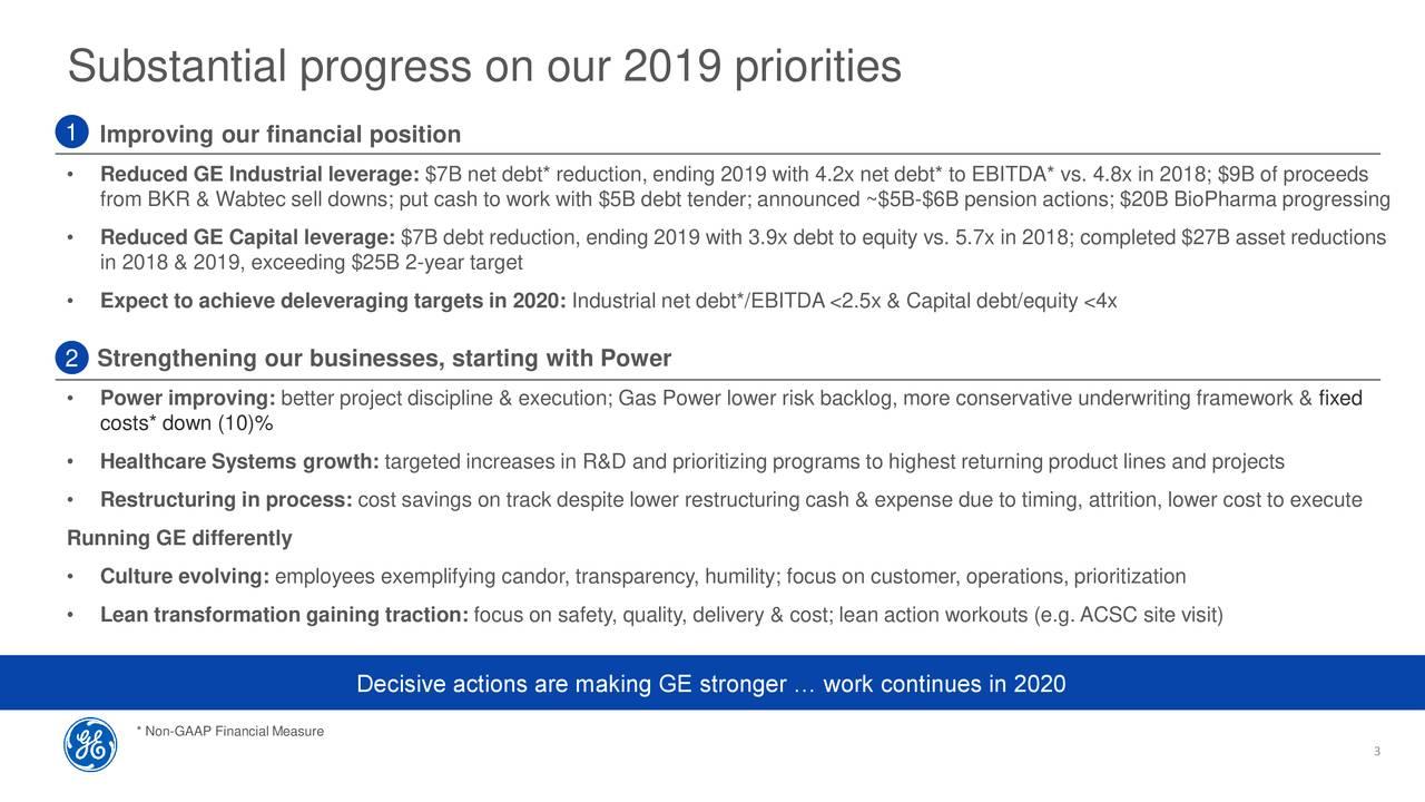 GE sells BioPharma unit...