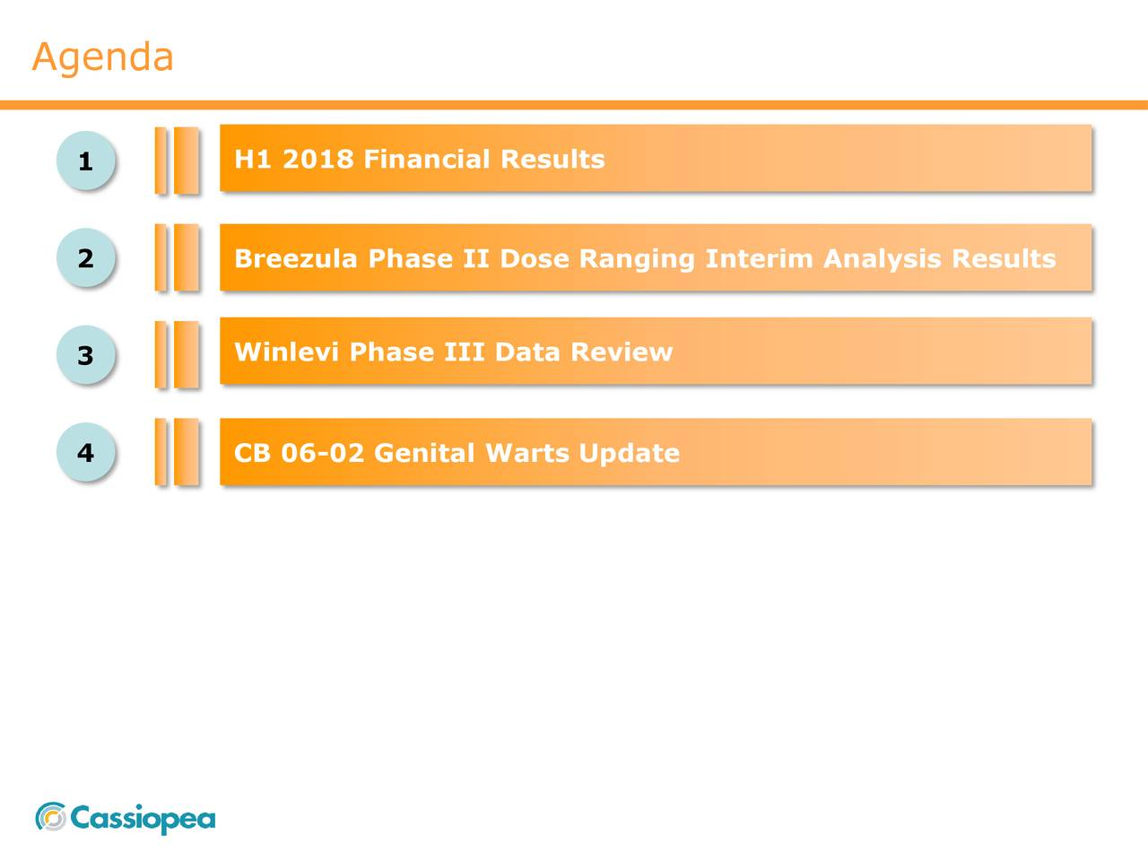 H1 2018 Financial Results 1 2 Breezula Phase II Dose Ranging Interim Analysis Results 3 Winlevi Phase III Data Review 4 CB 06-02 Genital Warts Update 28