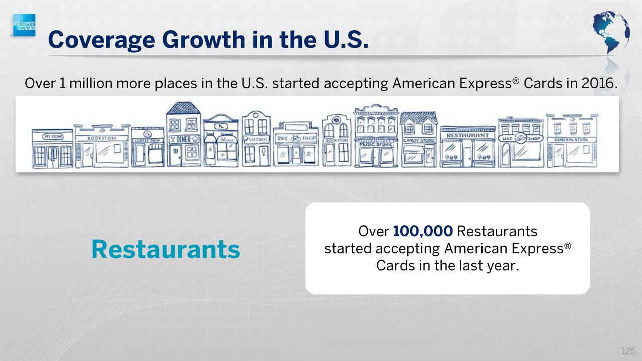 Restaurants That Accept American Express Best