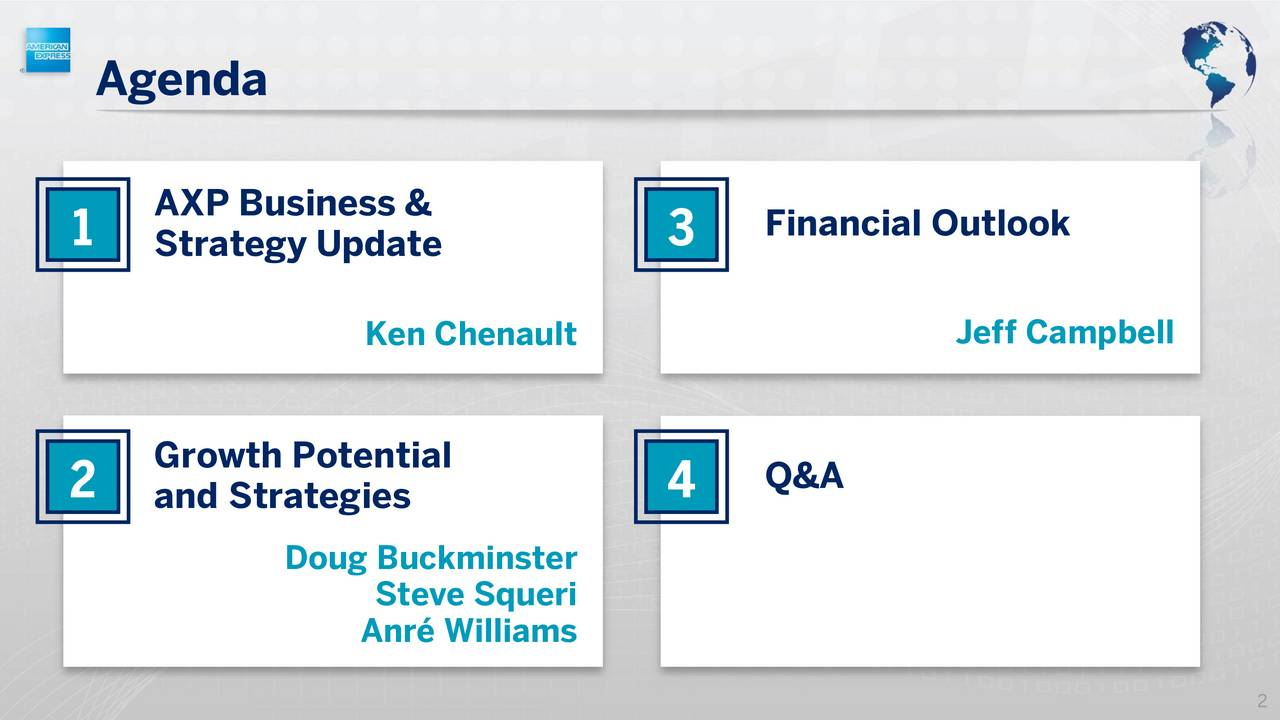 1 AXP Business & 3 Financial Outlook Strategy Update Ken Chenault Jeff Campbell Growth Potential 2 and Strategies 4 Q&A Doug Buckminster Steve Squeri Anr Williams