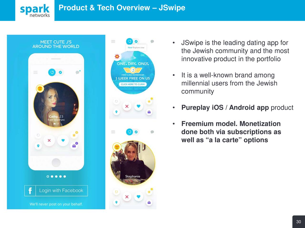 Spark dating app android