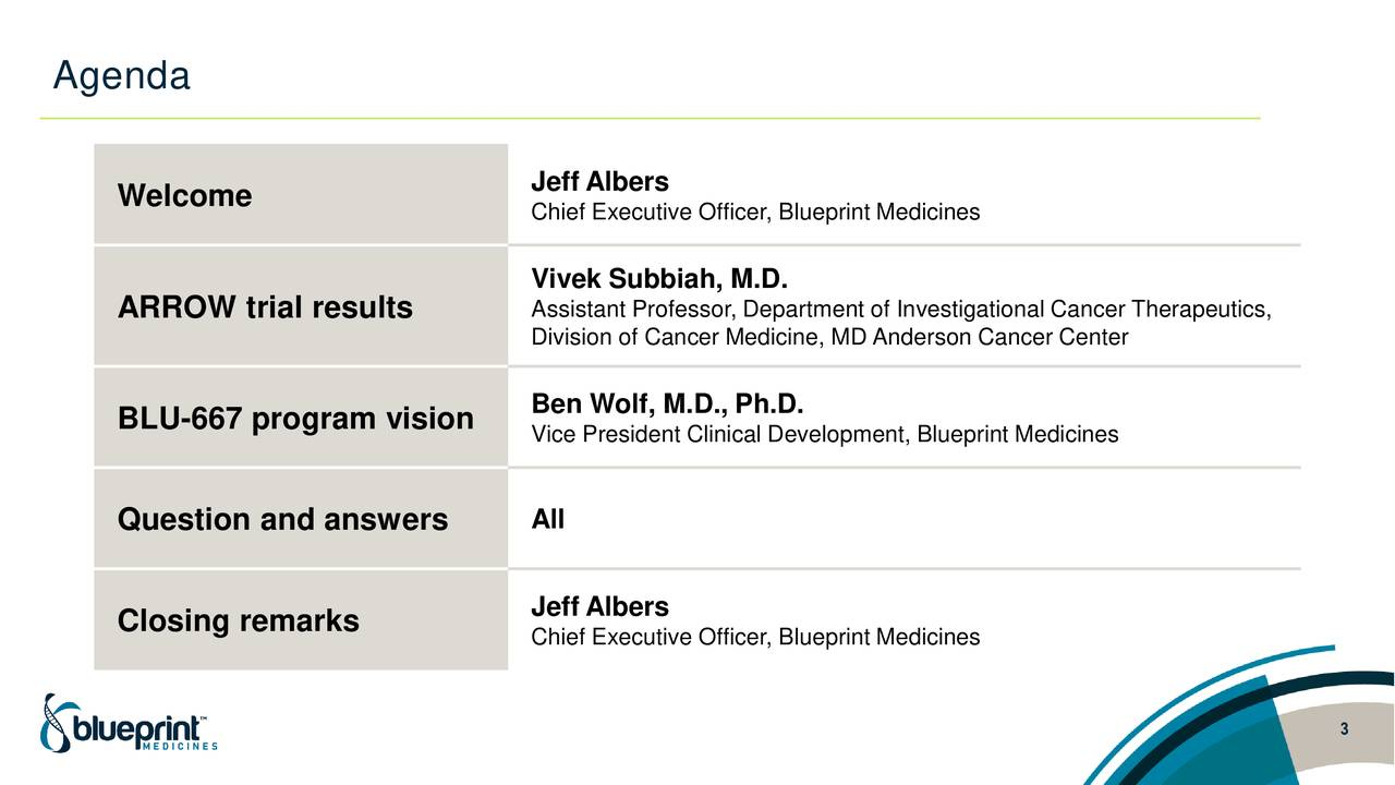 Blueprint medicines bpmc advances in precision medicine jeff albers welcome chief executive officer blueprint medicines vivek subbiah md arrow trial results malvernweather