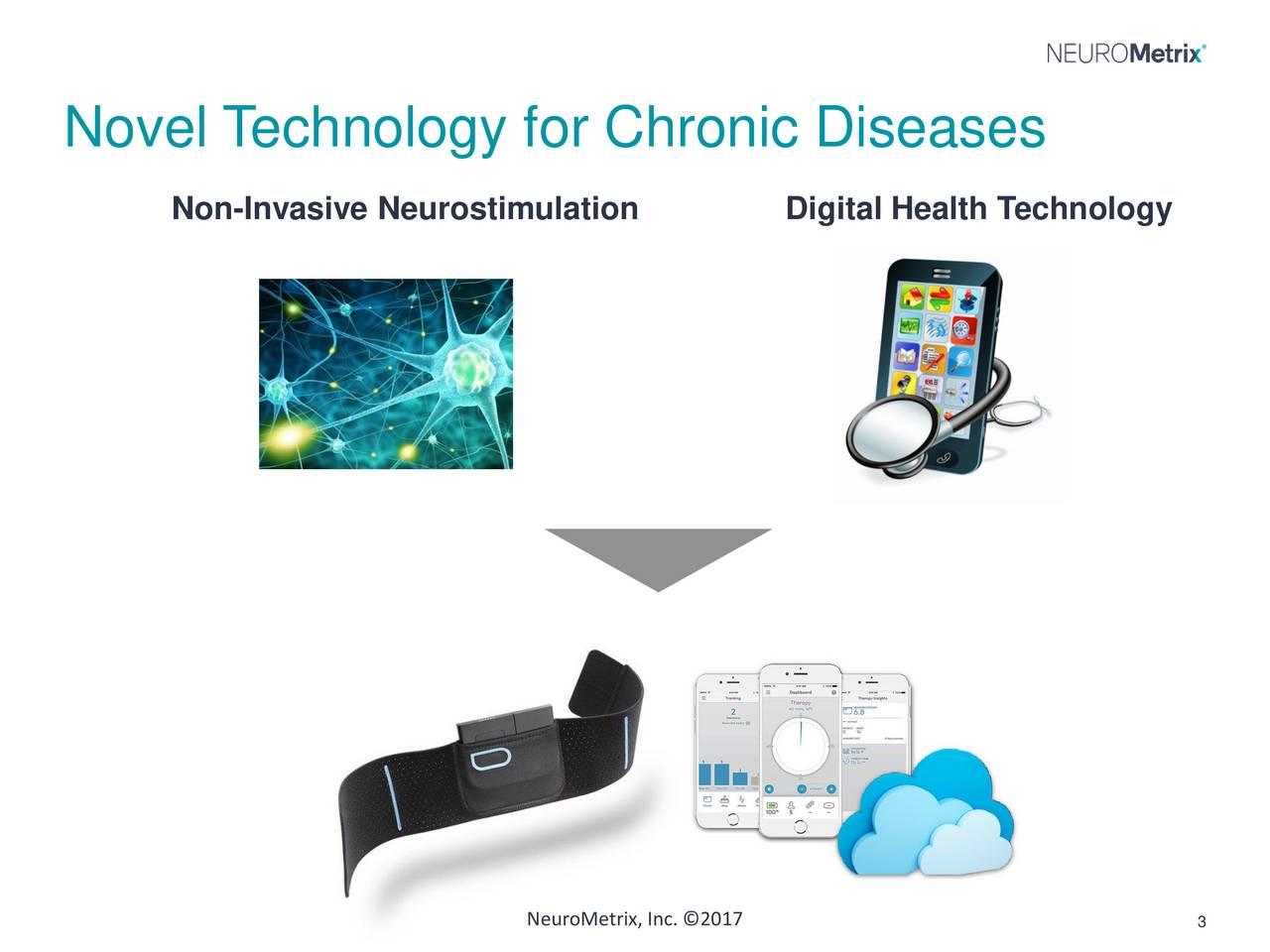 Non-Invasive Neurostimulation Digital Health Technology NeuroMetrix, Inc. 2017 3