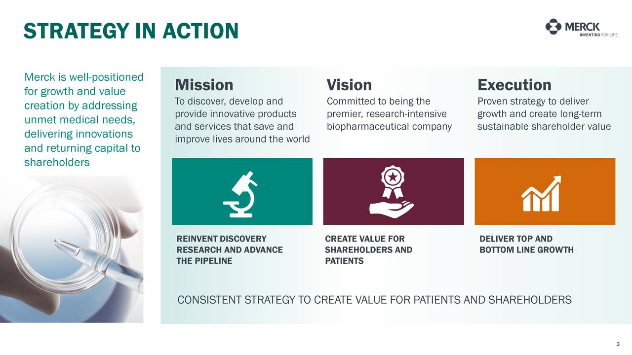 Merck is well-positioned for growth and value Mission Vision Execution To discover, develop and Committed to being the Proven strategy to deliver creation by addressing provide innovative products premier, research-intensive growth and create long-term unmet medical needs, and services that save and biopharmaceutical company sustainable shareholder value delivering innovations improve lives around the world and returning capital to shareholders REINVENT DISCOVERY CREATE VALUE FOR DELIVER TOP AND RESEARCH AND ADVANCE SHAREHOLDERS AND BOTTOM LINE GROWTH THE PIPELINE PATIENTS CONSISTENT STRATEGY TO CREATE VALUE FOR PATIENTS AND SHAREHOLDERS 3