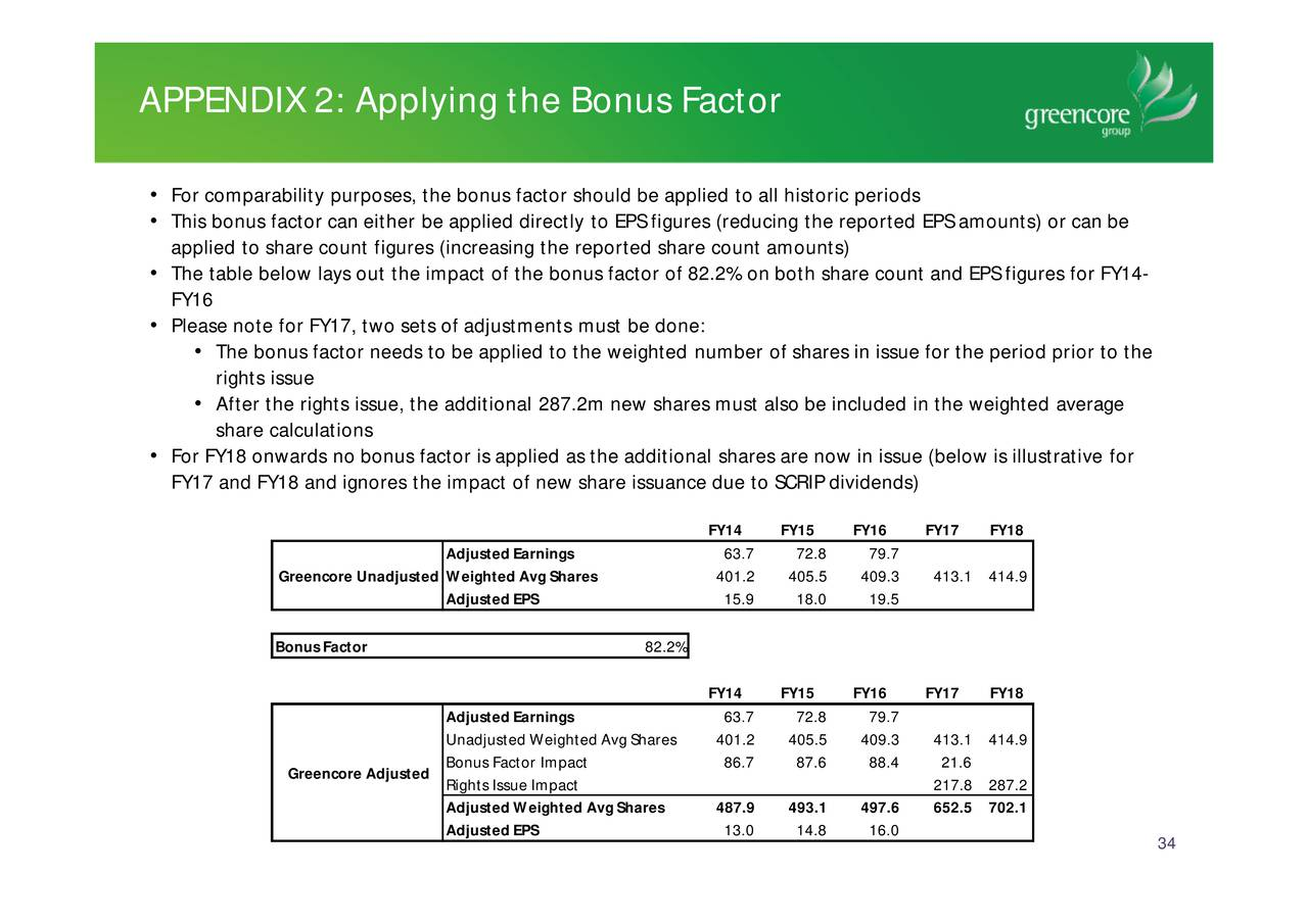 financial analysis of greencore group plc Through this undertaking we analysed and tracked alterations in greencore group over the last 12 months we focused on the portion monetary value capital construction dividend policy and.