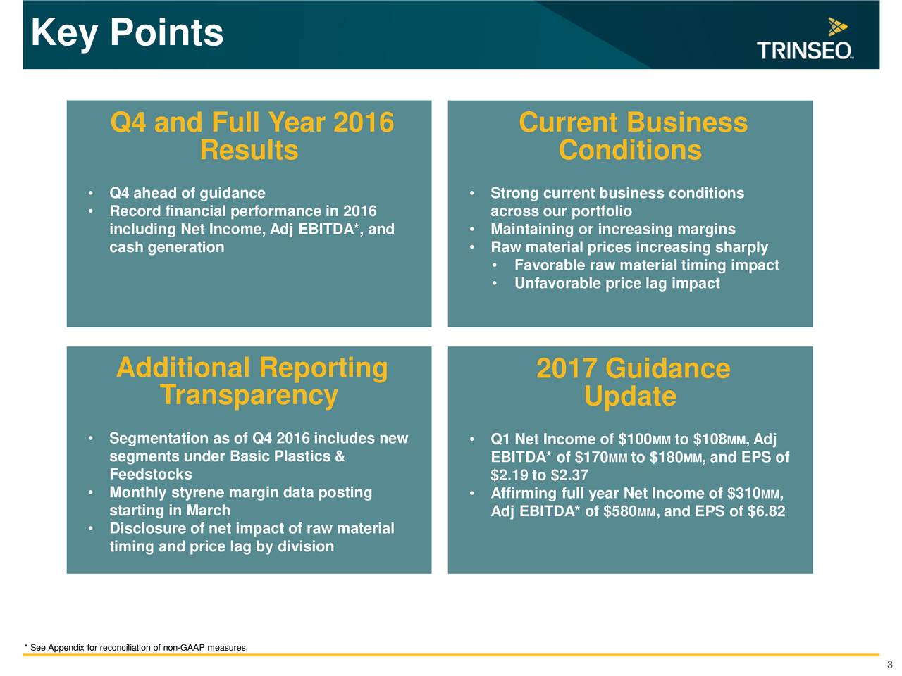 Q4 and Full Year 2016 Current Business Results Conditions Q4 ahead of guidance  Strong current business conditions Record financial performance in 2016 across our portfolio including Net Income, Adj EBITDA*, and  Maintaining or increasing margins cash generation  Raw material prices increasing sharply Favorable raw material timing impact Unfavorable price lag impact Additional Reporting 2017 Guidance Transparency Update Segmentation as of Q4 2016 includes new  Q1 Net Income of $100MM to $108MM, Adj segments under Basic Plastics & EBITDA* of $170 MMto $180MM, and EPS of Feedstocks $2.19 to $2.37 Monthly styrene margin data posting  Affirming full year Net Income of $MM, starting in March Adj EBITDA* of $580MM , and EPS of $6.82 Disclosure of net impact of raw material timing and price lag by division * See Appendix for reconciliation of non-GAAP measures. 3