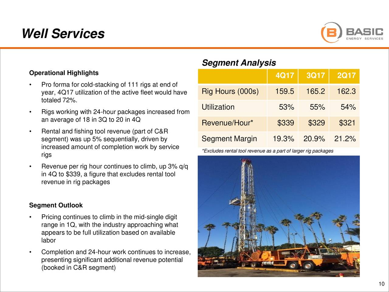 Basic Energy Services Inc 2017 Q4 Results Earnings